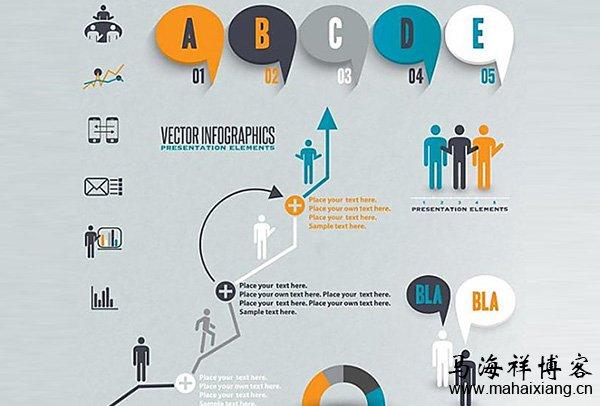 百度信息流广告投放步骤与技巧