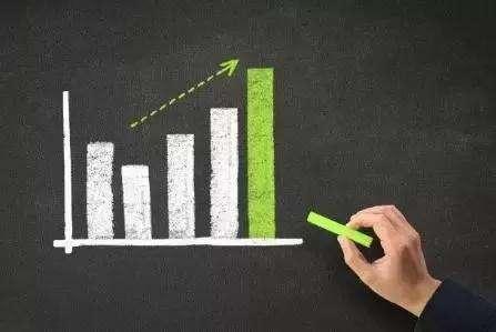 二类电商转化率提高80%,利用好这6个消费心理