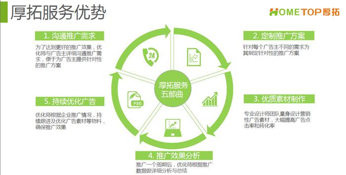 深圳厚拓科技