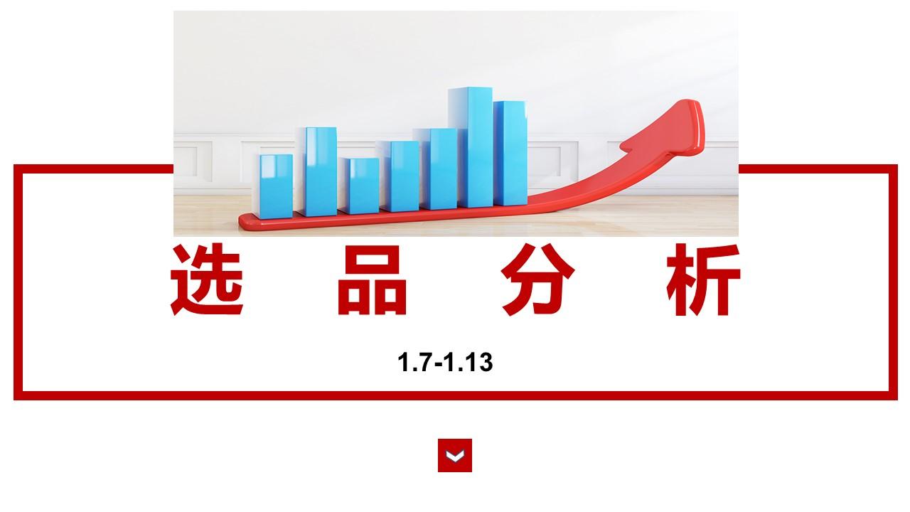 2019年二类电商年关选品分析周报