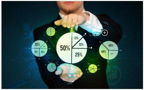 二类电商信息流推广关键词:展现量、点击率、转化率、ROI