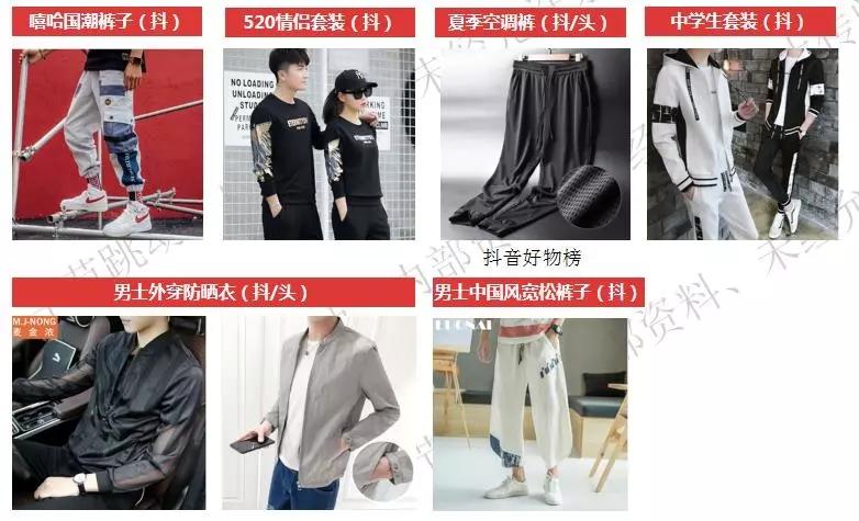 今日头条广告投放二类电商服装类目方案案例分析