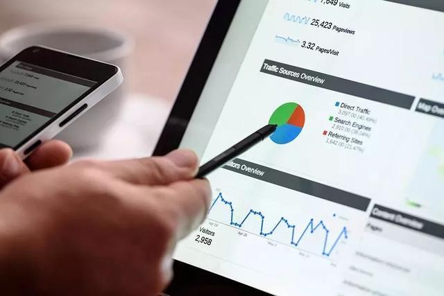 信息流广告投放与优化方法论